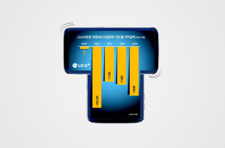"""El móvil del LG tendrá dos pantallas en forma de """"T""""."""
